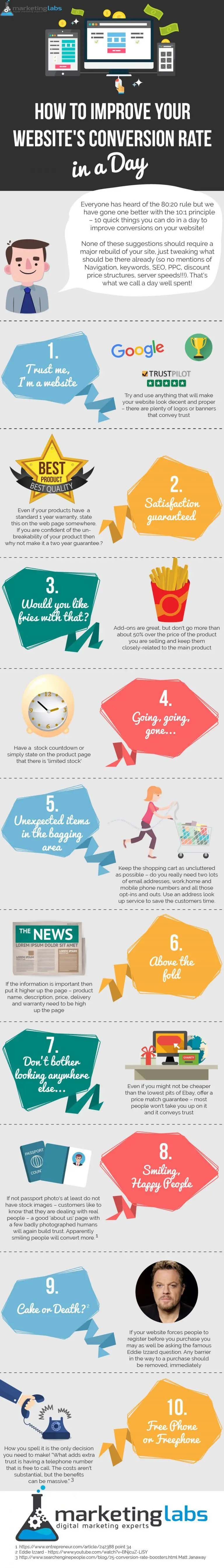 conversion-rate-infographic